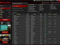 Bovada Poker Screenshot Lobby
