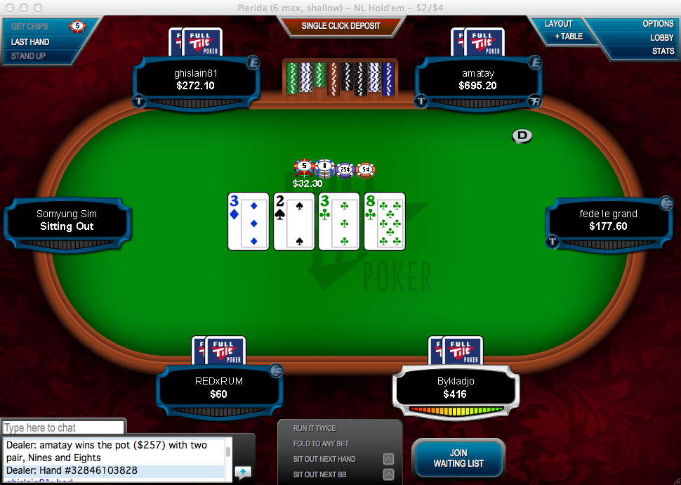 Full Tilt Poker Fur Mac